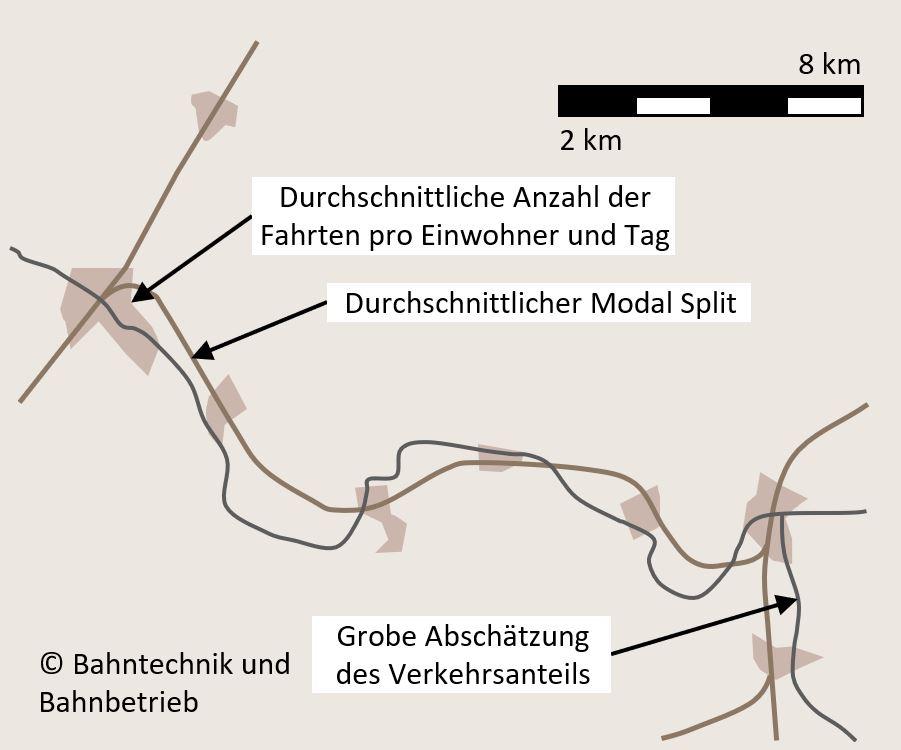Verkehrsprognose, Taktangebotsrechner, Bahntechnik, Bahnbetrieb