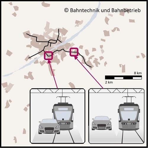 Straßenbahnnetz, Karten, Bahntechnik, Bahnbetrieb