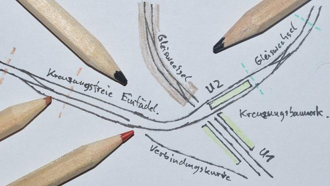 Gleislagediagramm, Bahntechnik, Bahnbetrieb
