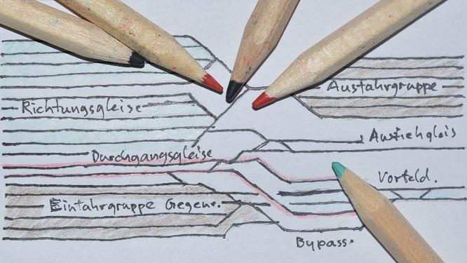 Gleisverwendungsdiagramm, Bahntechnik, Bahnbetrieb
