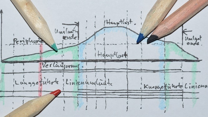 Linienauslastungsdiagramm, Bahntechnik, Bahnbetrieb