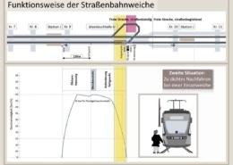 Erklärung Straßenbahnweiche, Stadtbahn, U-Bahn und Straßenbahn, Bahntechnik, Bahnbetrieb,