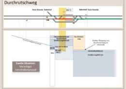 Erklärung Durchrutschweg, Fahrstraßenlogik, Bahntechnik, Bahnbetrieb