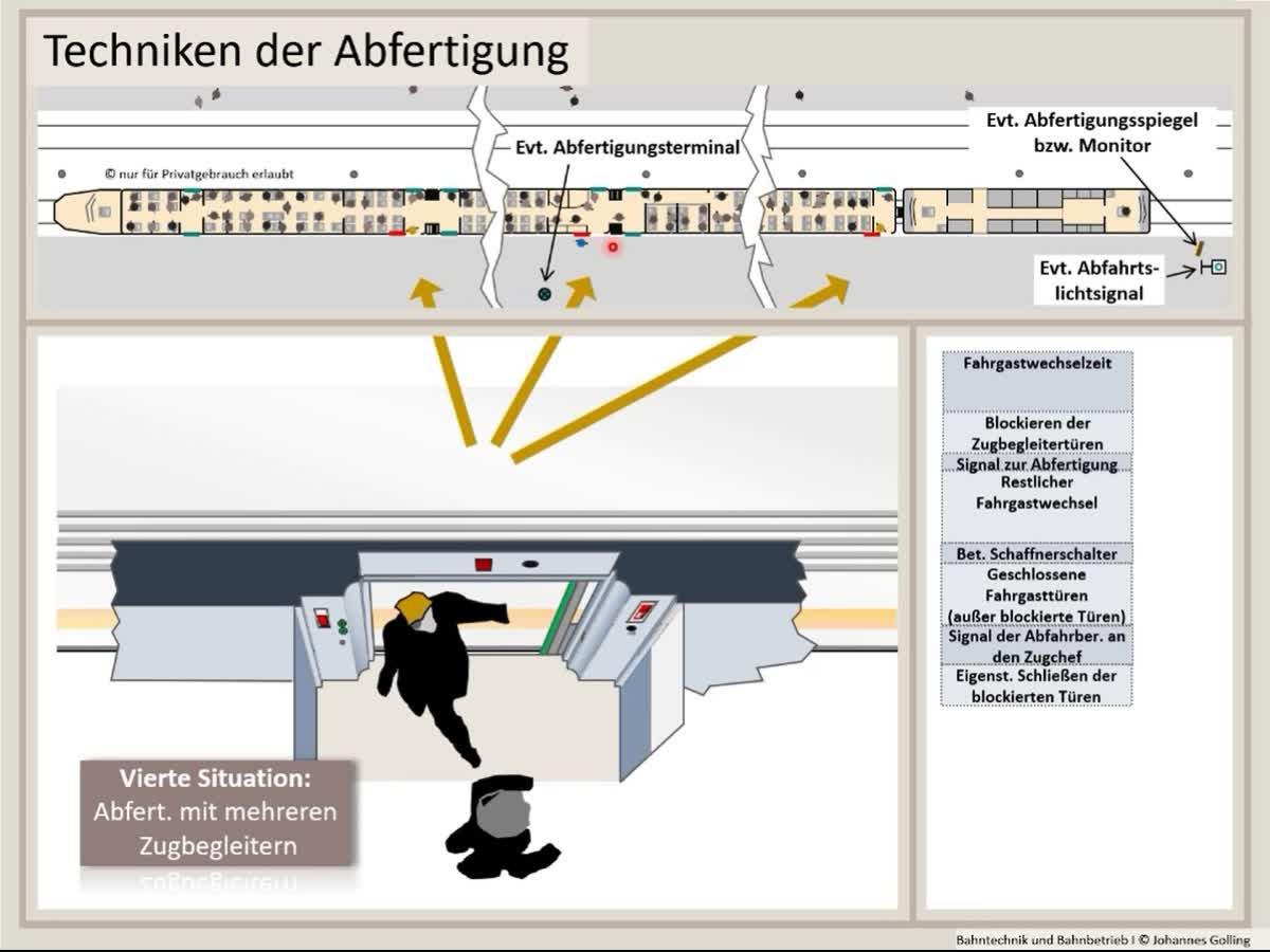 Erklärung Techniken der Abfertigung, Fahrzeugtechnik, Bahntechnik, Bahnbetrieb
