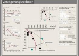 Erklärung Verzögerungsrechner, Formeln, Bahntechnik, Bahnbetrieb